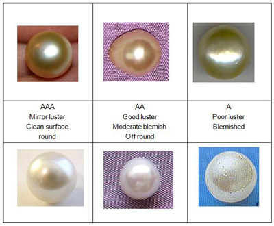 South_Sea_pearls_grading